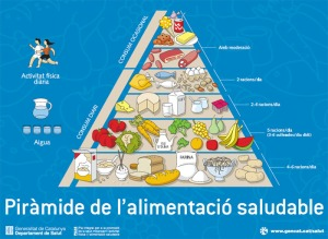 Piramide_alim_saludable_x700